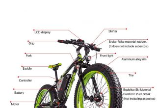 Bicicleta Rich Bit Fat Tire Montaña